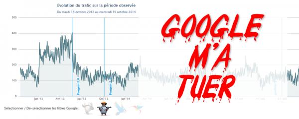 Avez vous été pénalisé par Google Pingouin ? Testez votre site gratuitement avec notre outil