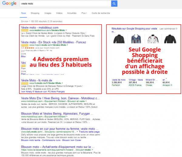 fin-adwords-droite-serp-google