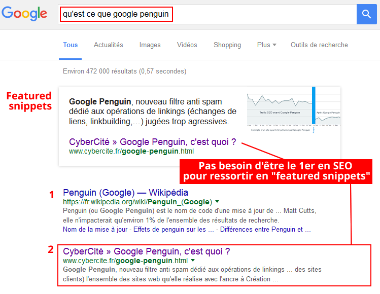 featured-snippets-google-penguin