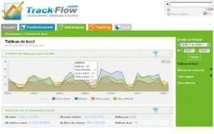 track-flow
