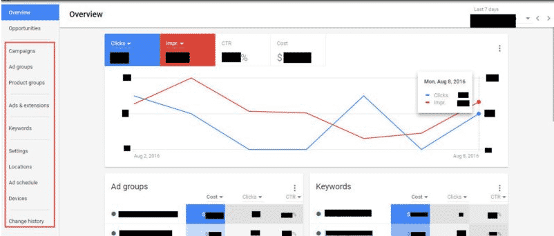 Nouvelle interface Adwords 2016