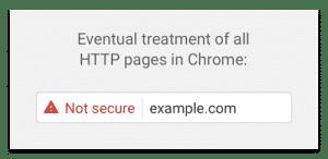 alerte https google chrome